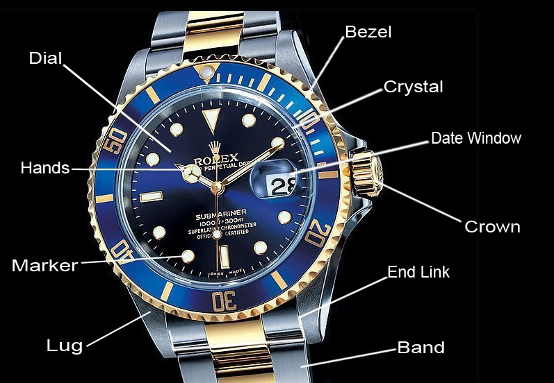 rolex parts diagram rh greatestcollectibles com rolex submariner parts diagram Rolex 3035 Parts List