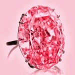 10 Most Expensive Gemstones