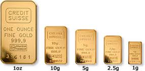 Cur Gold Price Per Gram